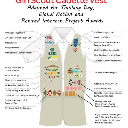 Suggestions for where to put Girl Scout Thinking Day patches, Global Action Awards and retired interest projects on Cadette Girl Scout vests